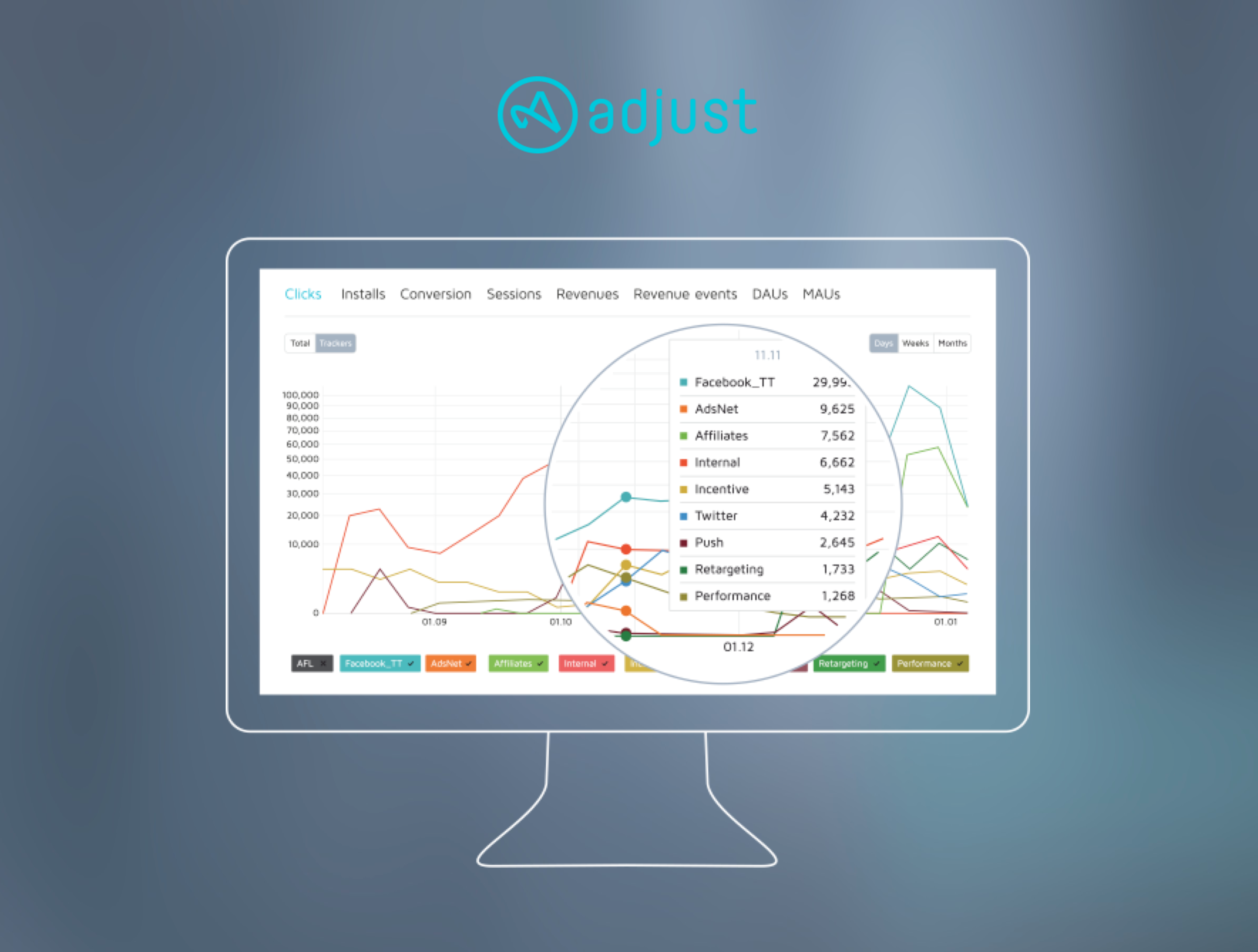 Adjust - Attribution and analytics for apps
